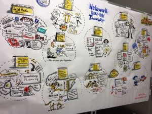 Graphic Recording by Isabelle Dinter. Foto: Frauke Ehlers.