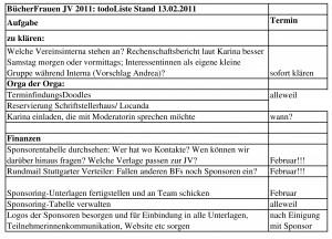 Auszug aus der To-Do-Liste von 2011