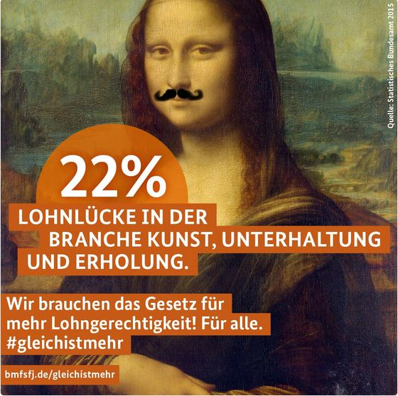 BMFSFJ_Lohnlücke Kultur Plakat